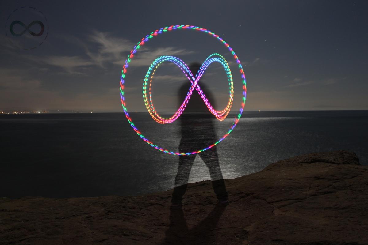 Visualisaties met het infinity symbool