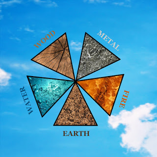 five-elements-624557_1280